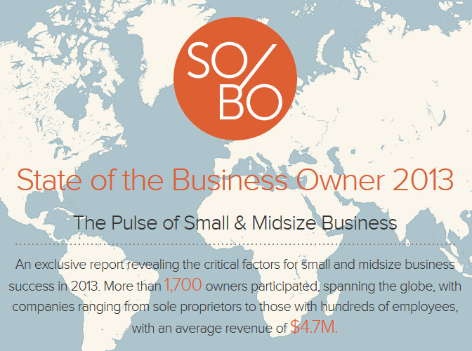 State of the Business Owner