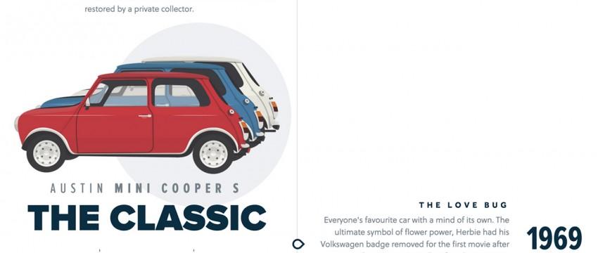 Classic-Cars-on-the-Big-Screen