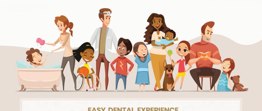 ABD-Dental